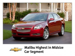 Malibu Ranks Highest in J.D. Power Initial Quality Study