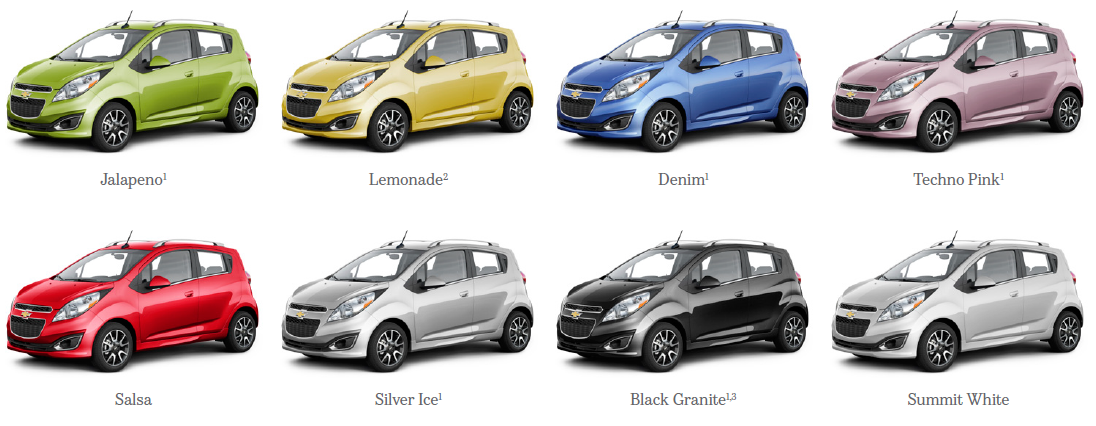 Spark Colores 28 Images Spark Mini Car Adds Color To