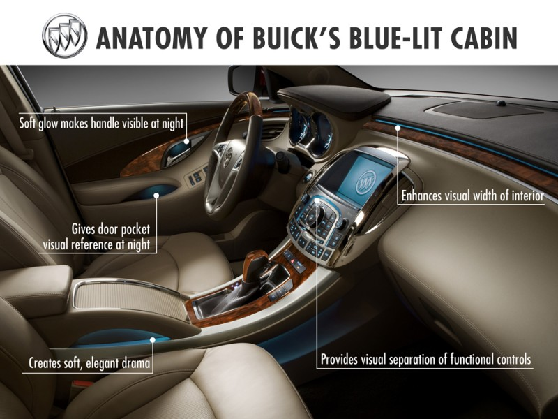 2013 Buick Ambient Lighting Warms Cabins with Cool Tech  Peterson